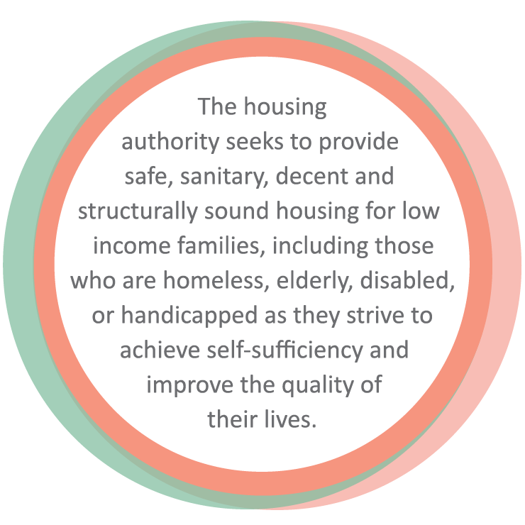 Serving The Housing Needs Of
